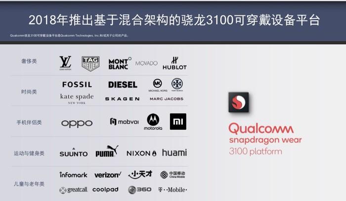 骁龙4100平台详解:强劲性能连接,助力可穿戴设备